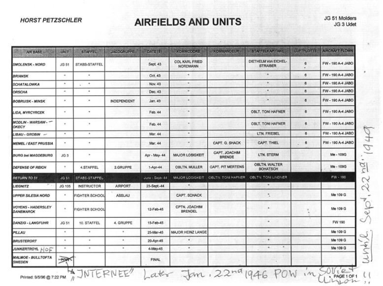 Letter_Horst_Airfields_web