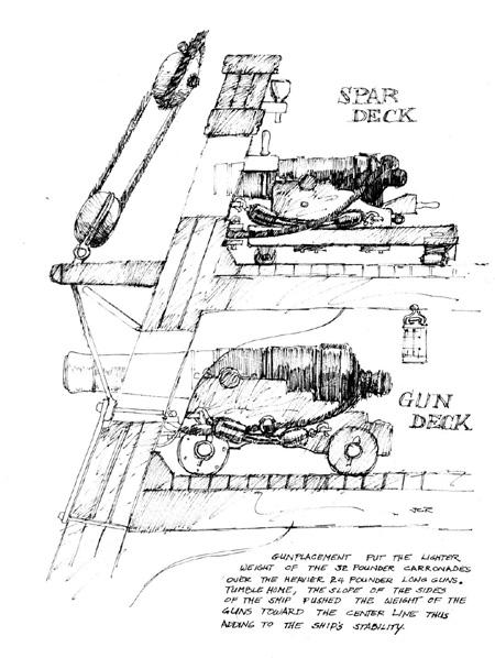 naval_gun_deck